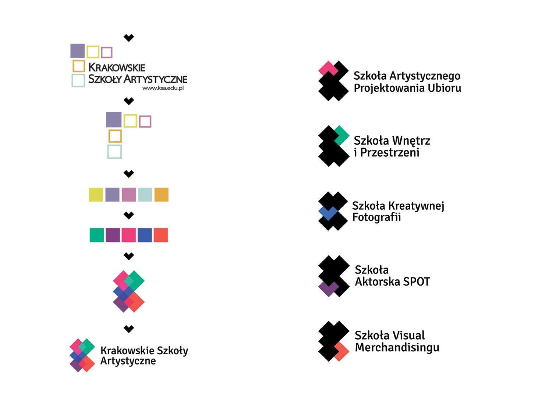Nina_Gregier_2013_Krakowskie szkoły artystyczne logo